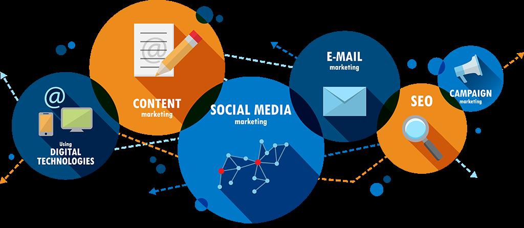 Sikap Digital Marketer Yang Baik